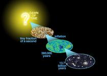 Thumb cosmic history 020622 b